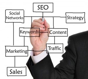 5+ Ways We SEO Your Articles by Vikram Rajan